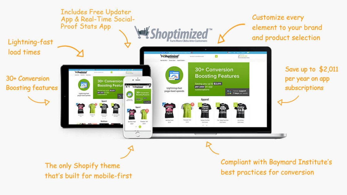 Read more about the article Shoptimized Reviews 2021 – Is it worth it?